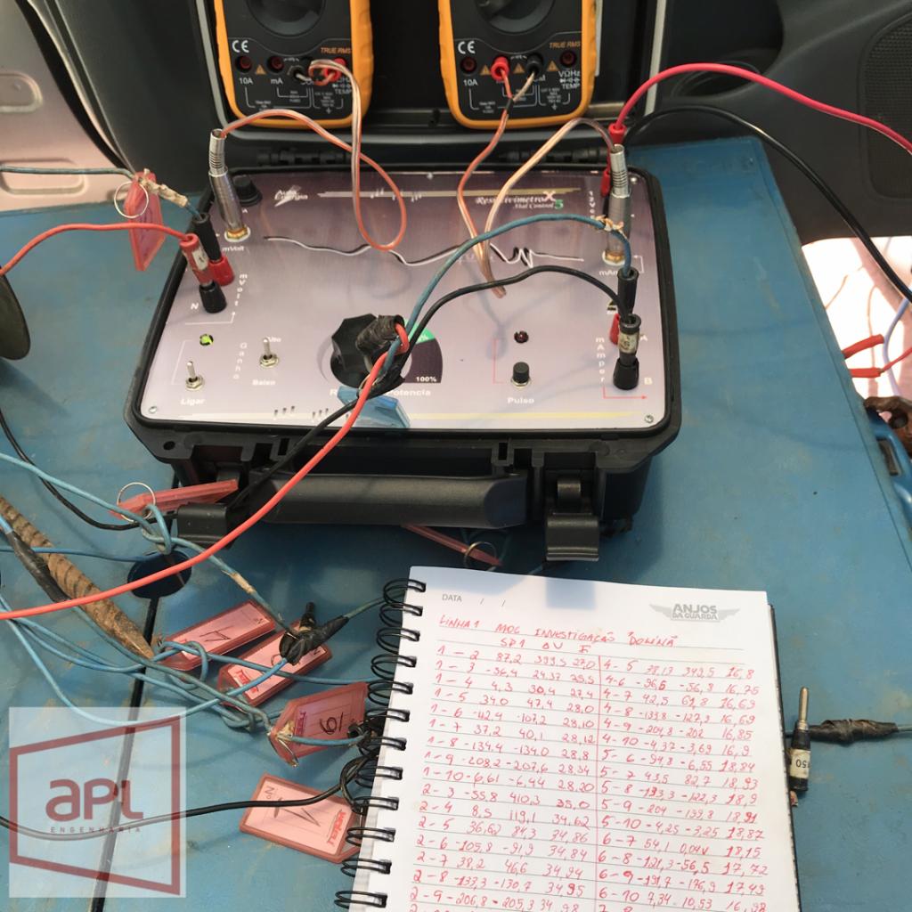 Resistivimetro para sondagem elétrica