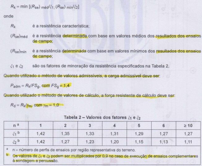 resitência característica das estacas (Rk) por métodos semiempíricos